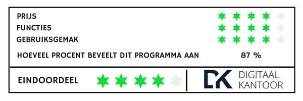 Online boekhoudprogramma digitaal kantoor review