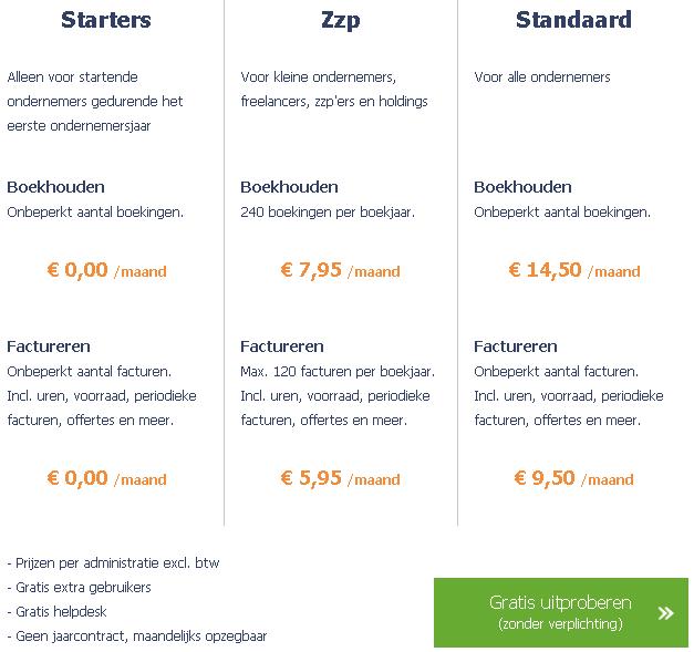 Kosten online boekhoudprogramma e-Boekhouden.nl