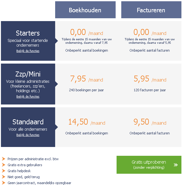 kosten en prijzen e-boekhouden.nl online boekhoudprogramma voor zzp'ers en andere ondernemers